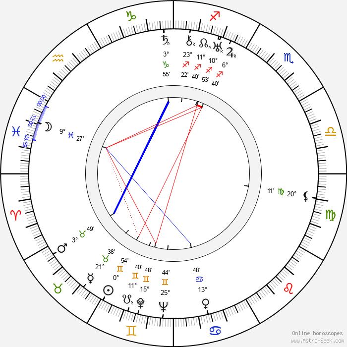 Brita Öberg - Birth horoscope chart