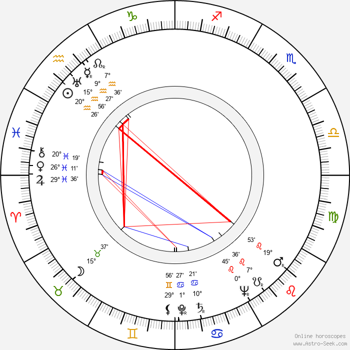 Britta Lech-Hanssen - Birth horoscope chart