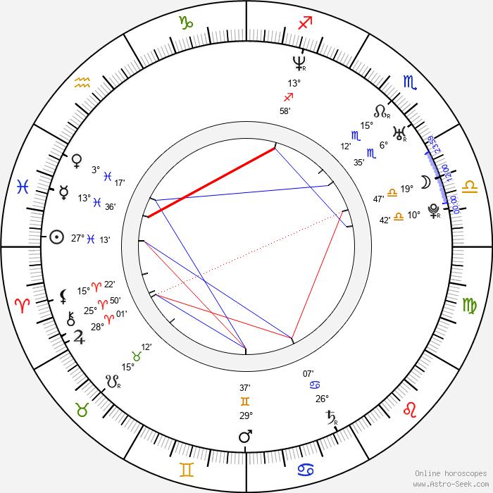 Brittany Daniel - Birth horoscope chart