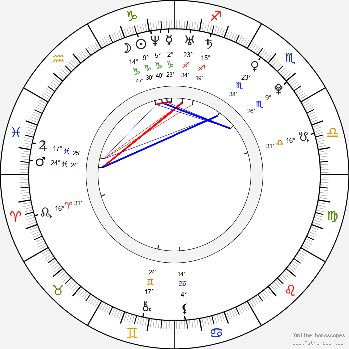Bronson Pelletier - Birth horoscope chart