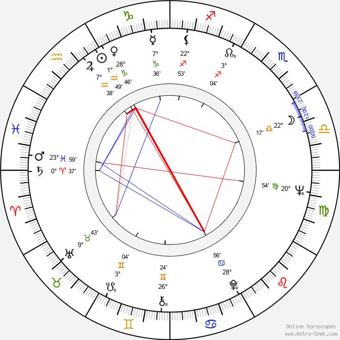 Brook Williams - Birth horoscope chart