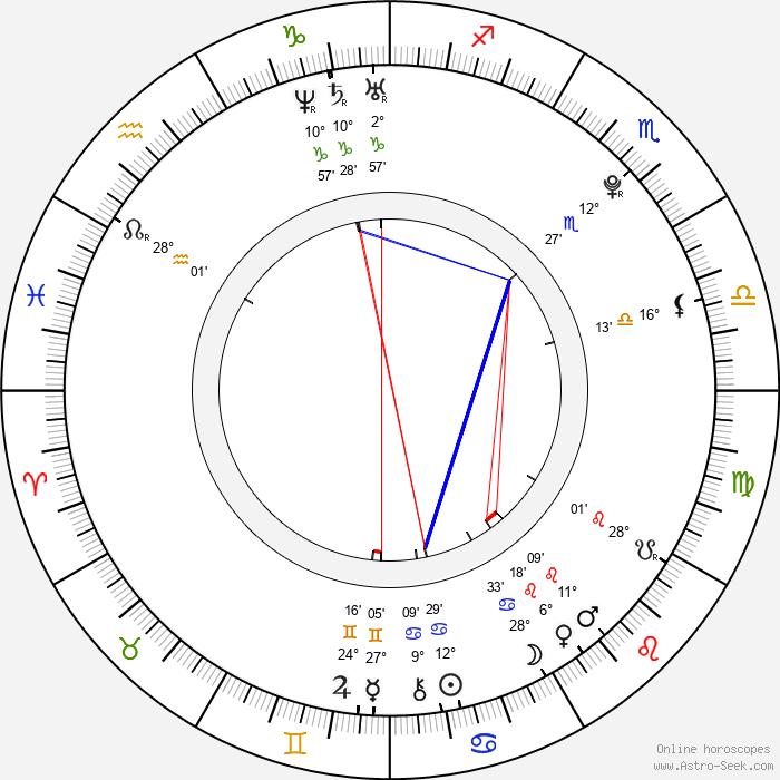Brooke Callaghan - Birth horoscope chart