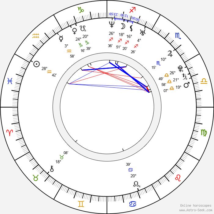 Brooke D'Orsay - Birth horoscope chart