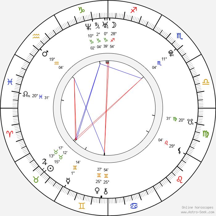 Brooke Hogan - Birth horoscope chart