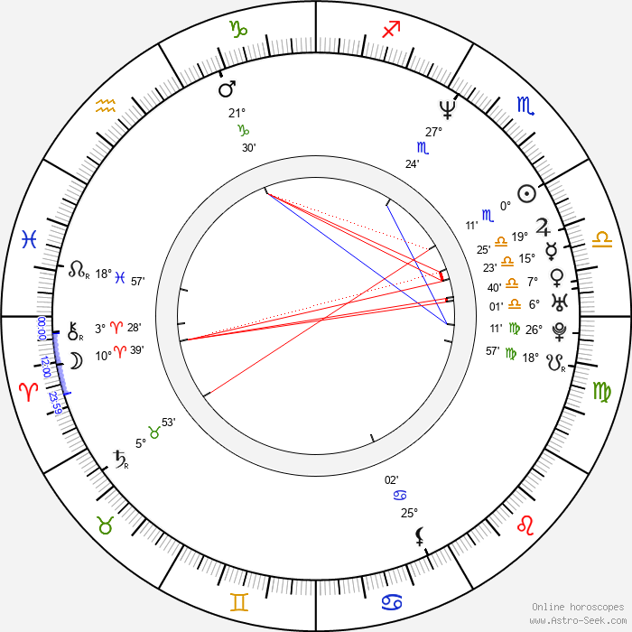 Brooke Theiss - Birth horoscope chart