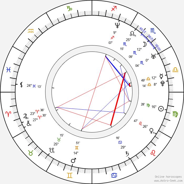 Brooklyn Rhodes - Birth horoscope chart