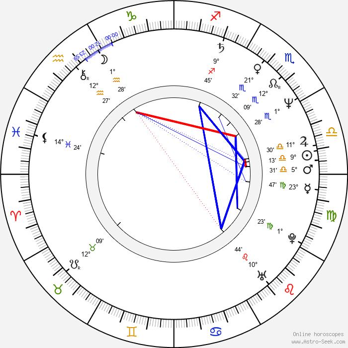 Bruce Allen Dawson - Birth horoscope chart