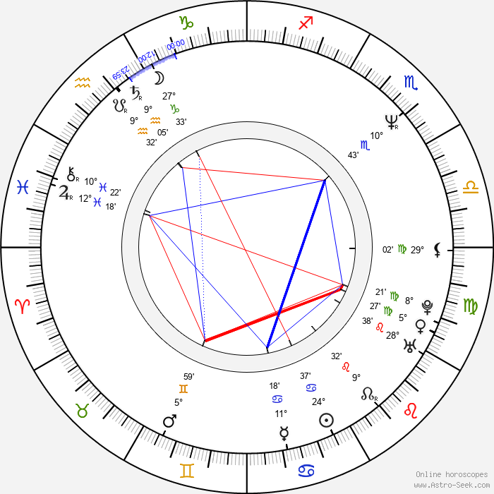Bruce Comtois - Birth horoscope chart
