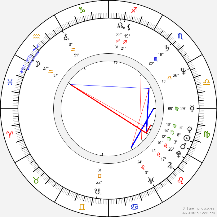 Bruce Foxton - Birth horoscope chart