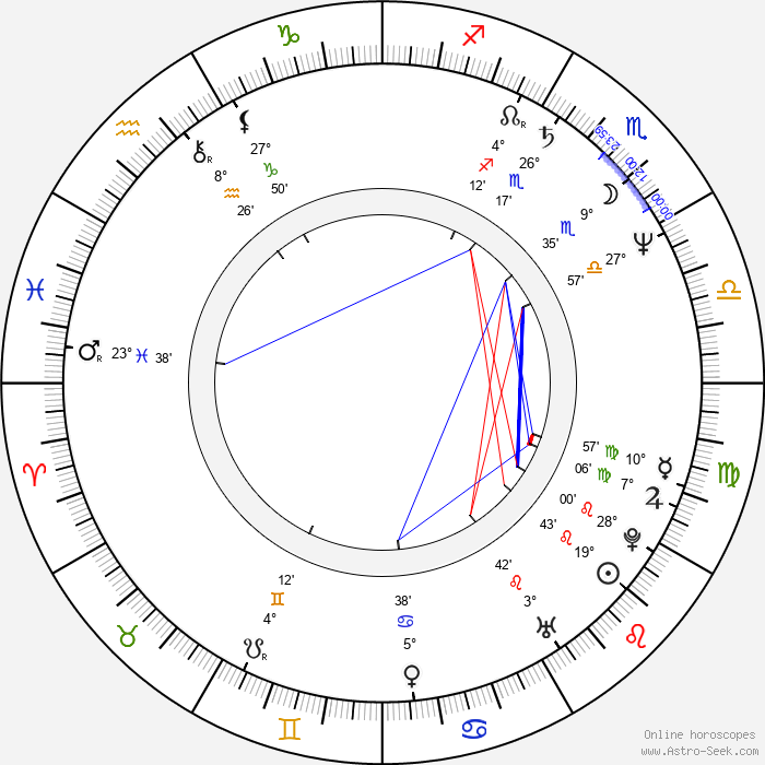 Bruce Greenwood - Birth horoscope chart