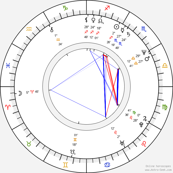 Bruce Hopkins - Birth horoscope chart
