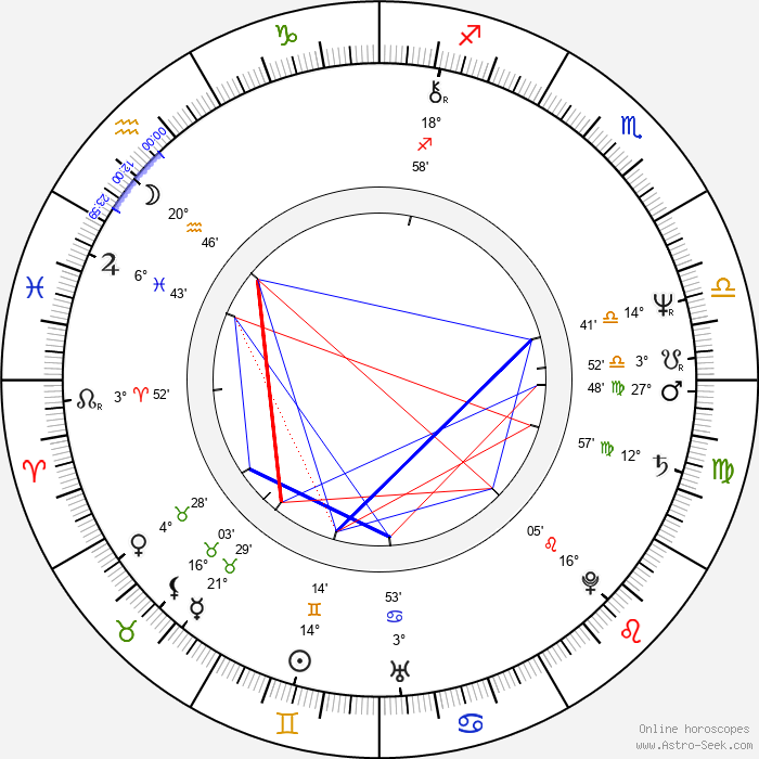 Bruce Le - Birth horoscope chart