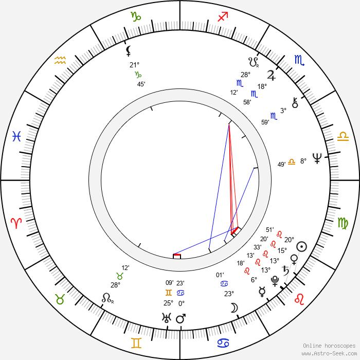 Bruce Nash - Birth horoscope chart