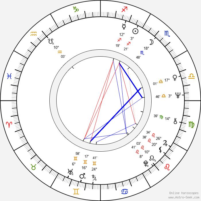 Bruce Paltrow - Birth horoscope chart