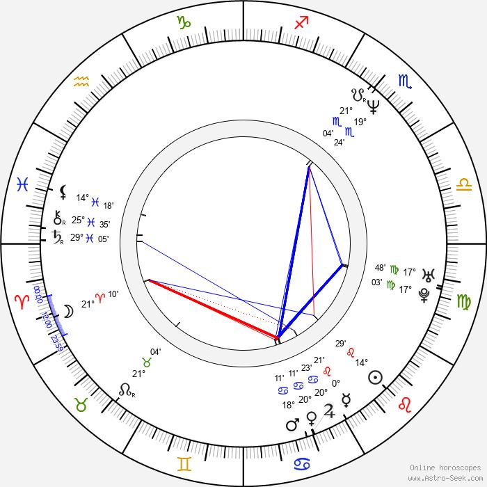 Bruno Chiche - Birth horoscope chart