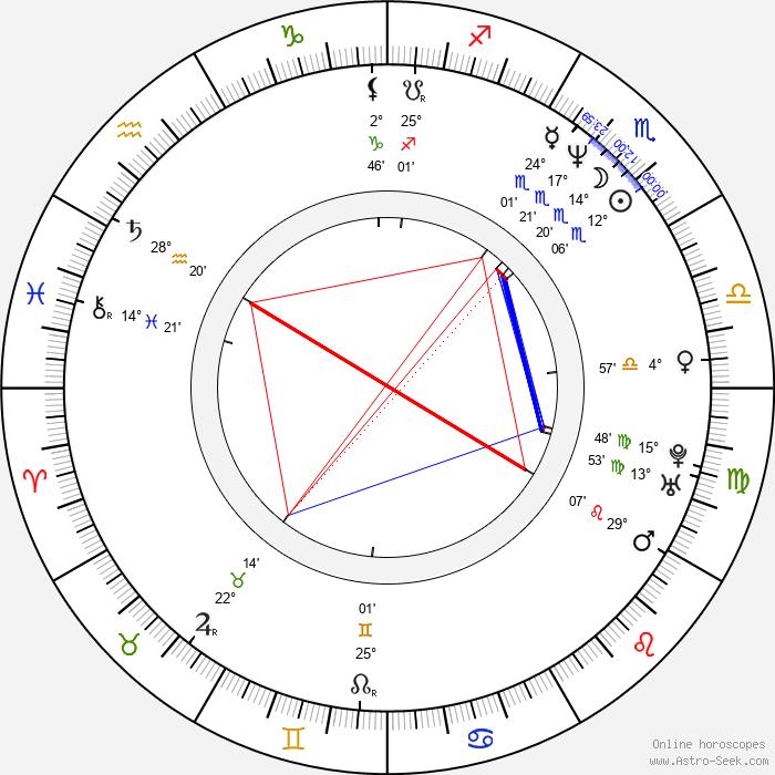 Bruno Eyron - Birth horoscope chart