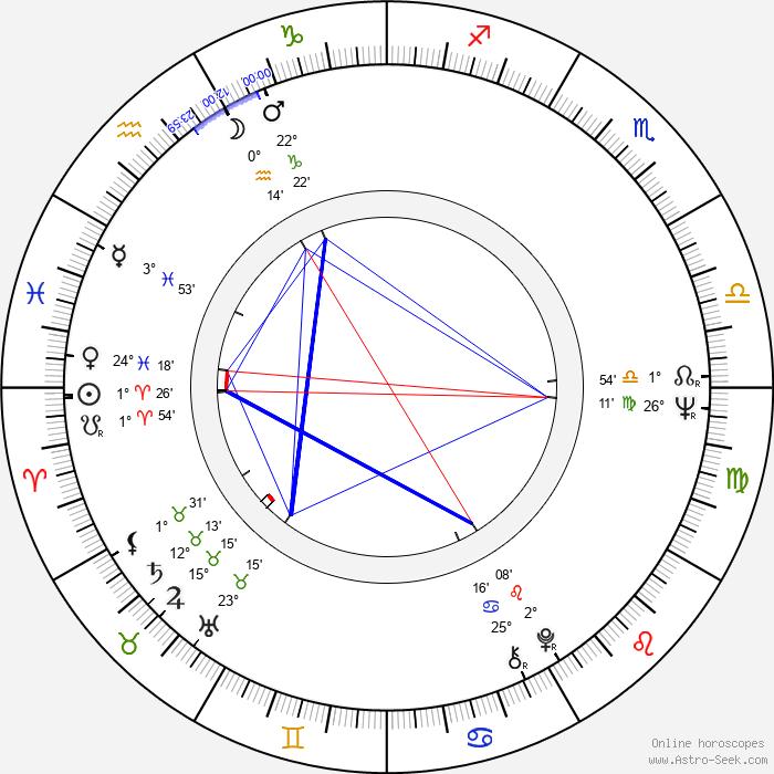 Bruno Ganz - Birth horoscope chart