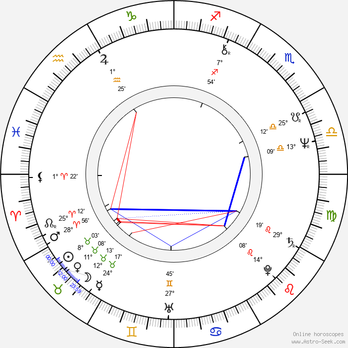 Bruno Kirby - Birth horoscope chart
