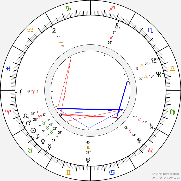 Bruno Kirby - Birth horoscope chart