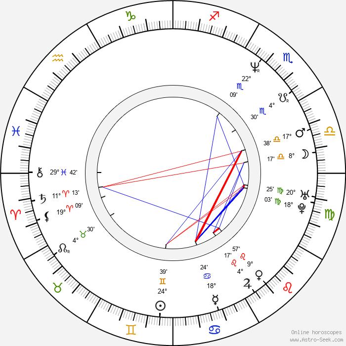 Bruno Putzulu - Birth horoscope chart