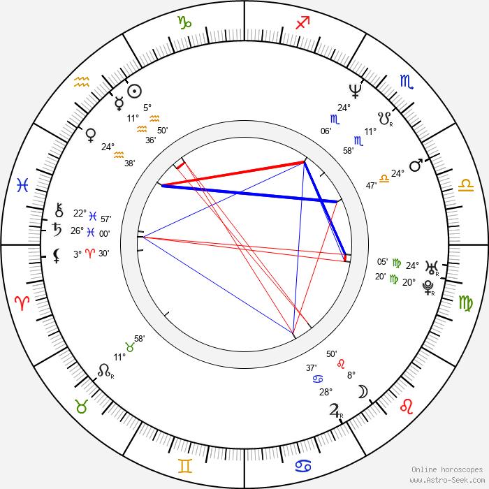 Bryan Callen - Birth horoscope chart