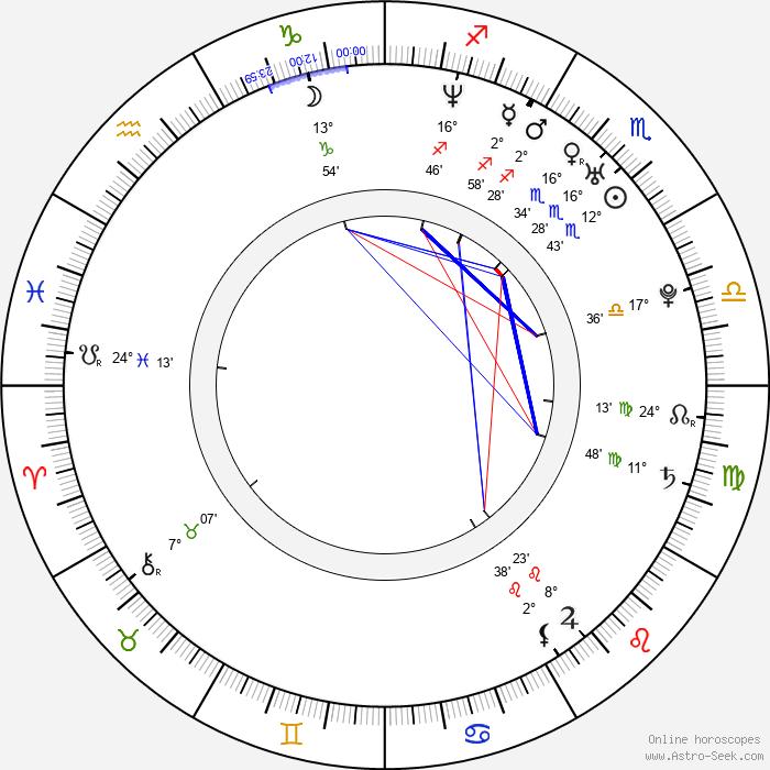 Bryan Lane - Birth horoscope chart