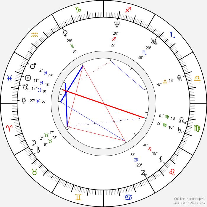 Bryan Larkin - Birth horoscope chart