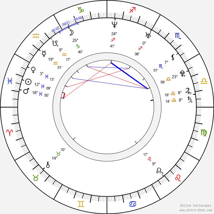 Bryce Dallas Howard - Birth horoscope chart