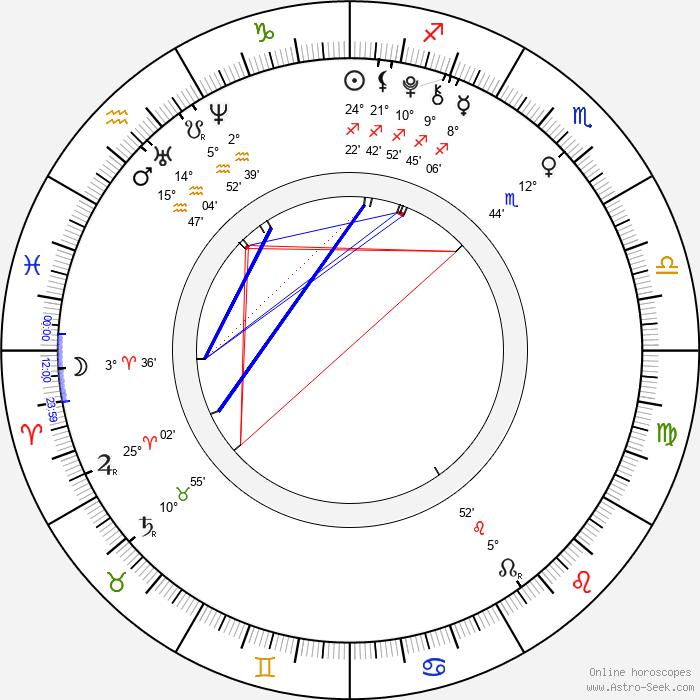 Bryce Robinson - Birth horoscope chart