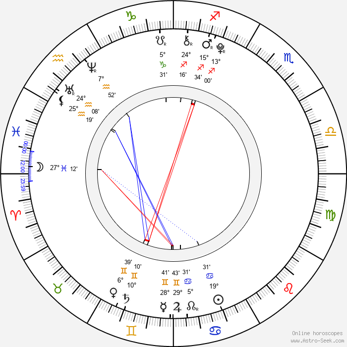 Bryn Early - Birth horoscope chart