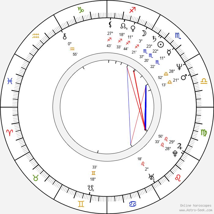 Buck Adams - Birth horoscope chart