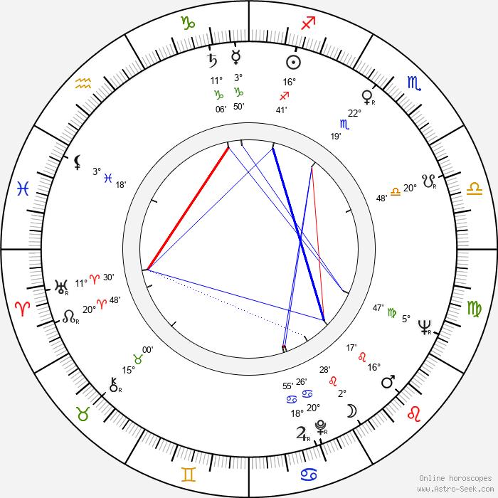 Buck Henry - Birth horoscope chart