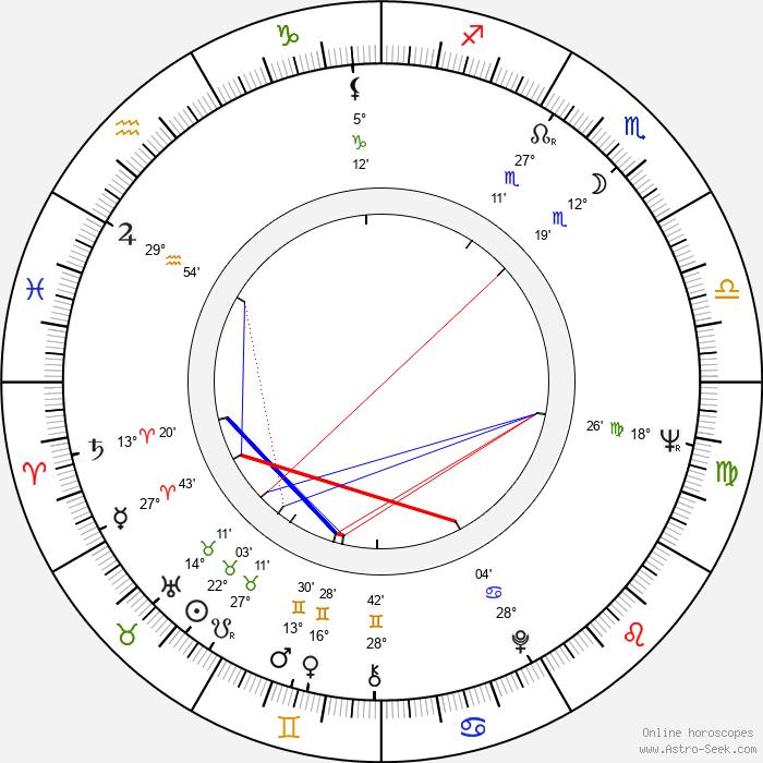 Buck Taylor - Birth horoscope chart