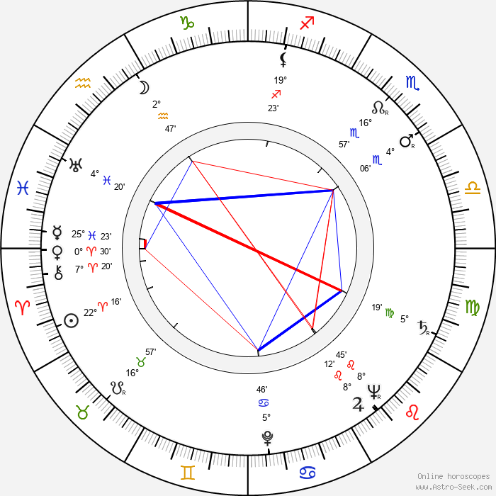 Buck Young - Birth horoscope chart