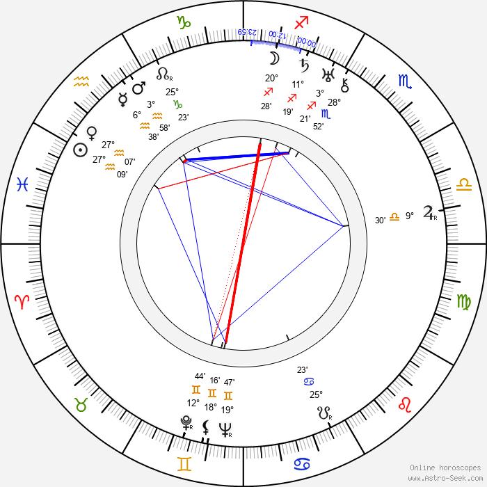 Bud Geary - Birth horoscope chart