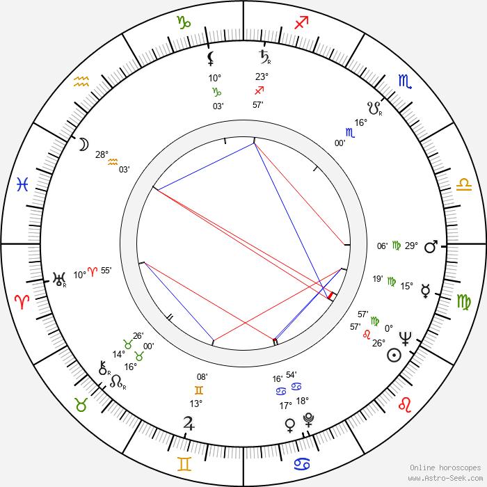 Buddy Van Horn - Birth horoscope chart
