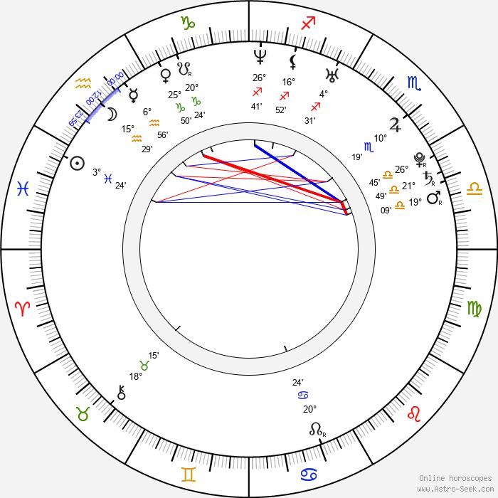 Buğra Gülsoy - Birth horoscope chart