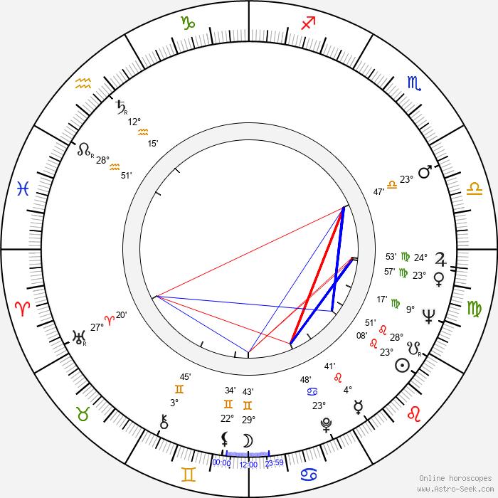 Bunta Sugawara - Birth horoscope chart