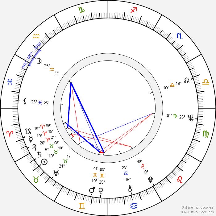 Burt Young - Birth horoscope chart