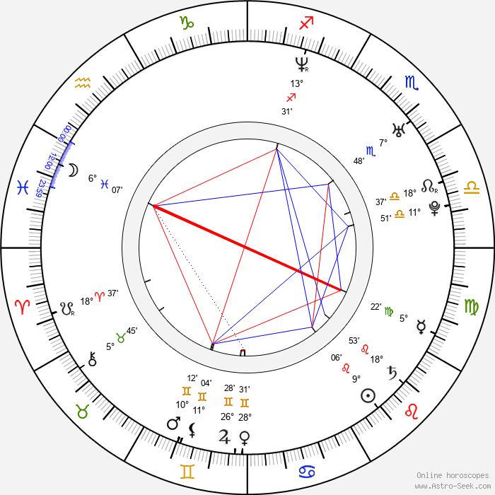 Burton Perez - Birth horoscope chart