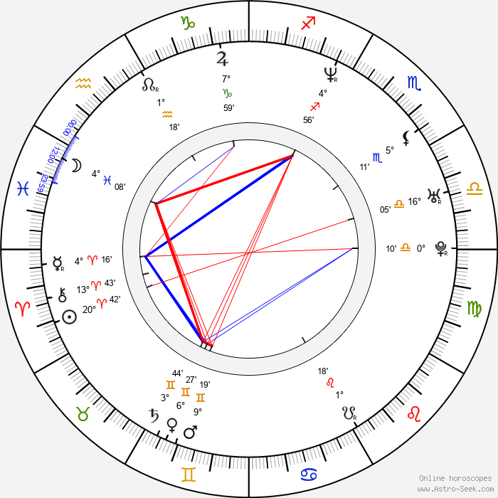Burton Roberts - Birth horoscope chart