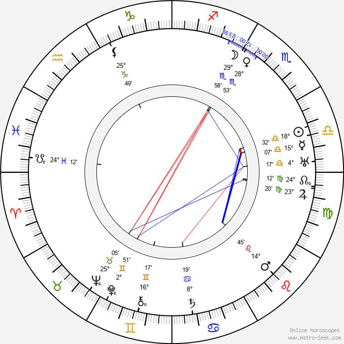 Buster Brodie - Birth horoscope chart