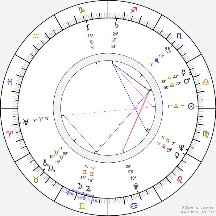 Byrne Piven - Birth horoscope chart
