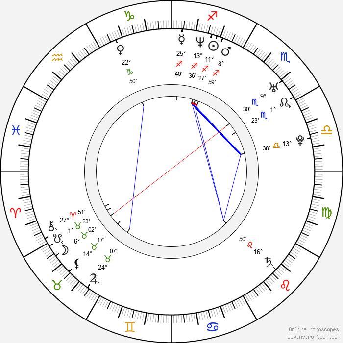 Byron Kelleher - Birth horoscope chart