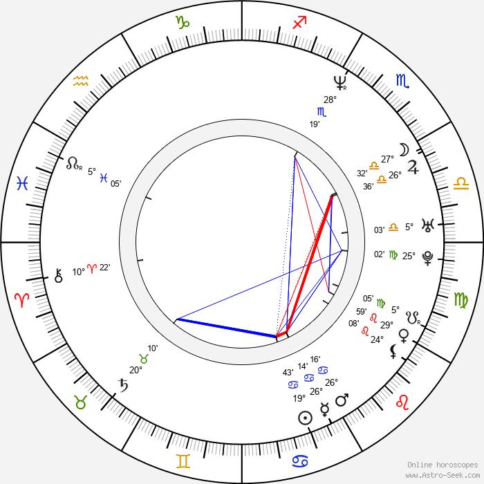 Byung-hun Lee - Birth horoscope chart