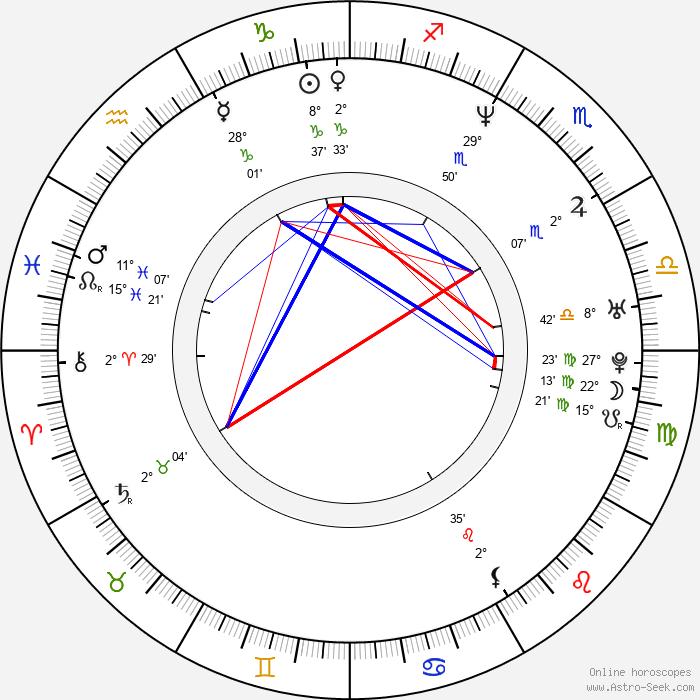 Cade Courtley - Birth horoscope chart