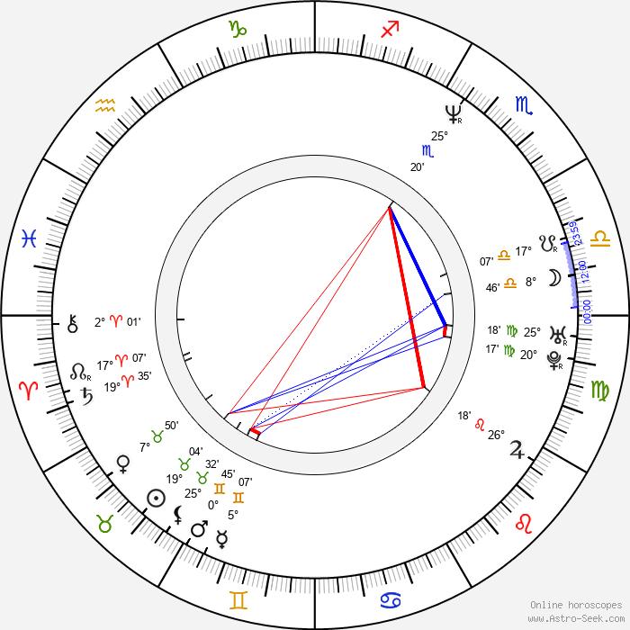 Caia Coley - Birth horoscope chart