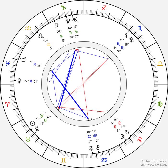 Caitlin Stasey - Birth horoscope chart