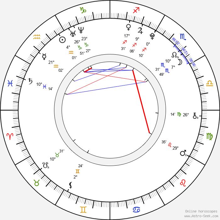 Callan McAuliffe - Birth horoscope chart