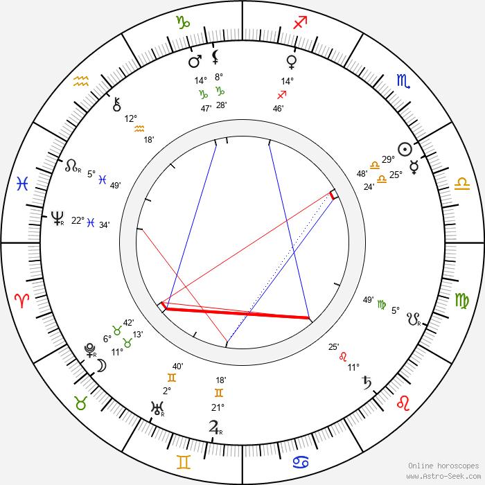 Calvert Carter - Birth horoscope chart